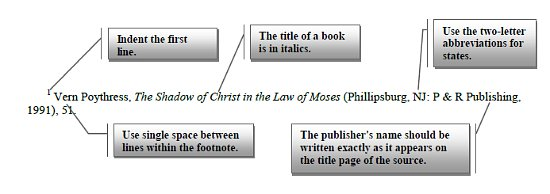 Westminster theological seminary anatomy of a footnote here are several examples of standard footnote citation according to the guidelines found in turabian 2007 ccuart Images